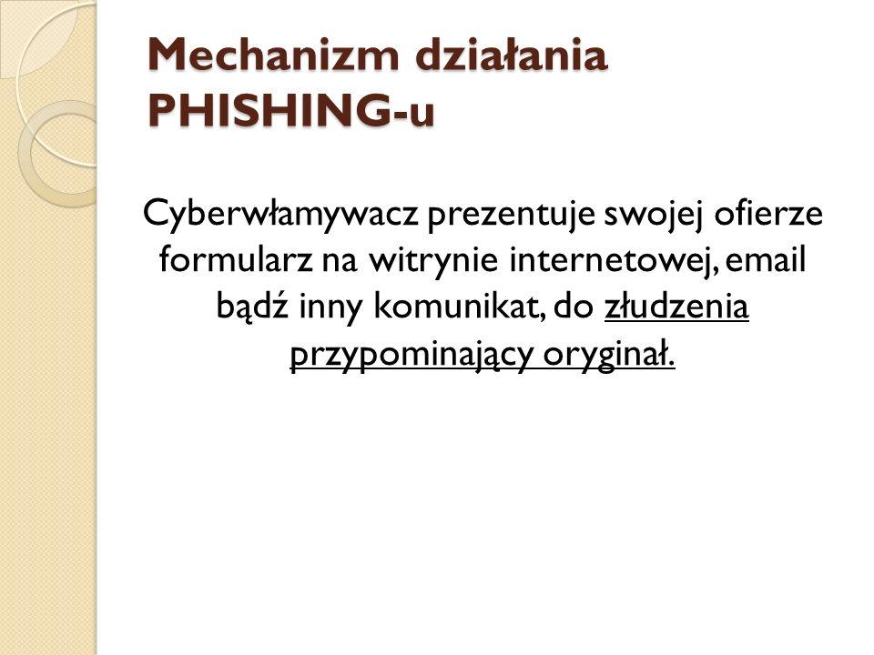 Mechanizm działania PHISHING-u