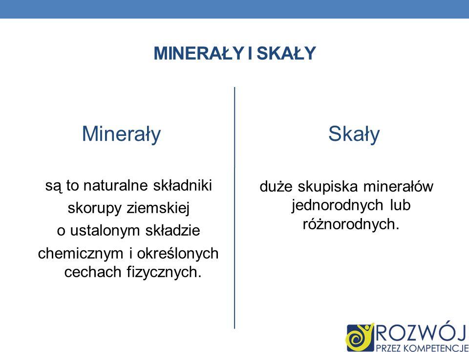 duże skupiska minerałów jednorodnych lub różnorodnych.