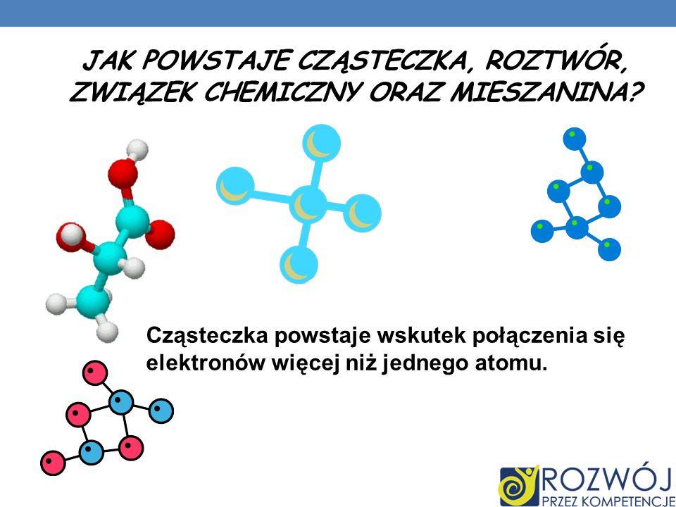 Jak powstaje cząsteczka, roztwór, związek chemiczny oraz mieszanina