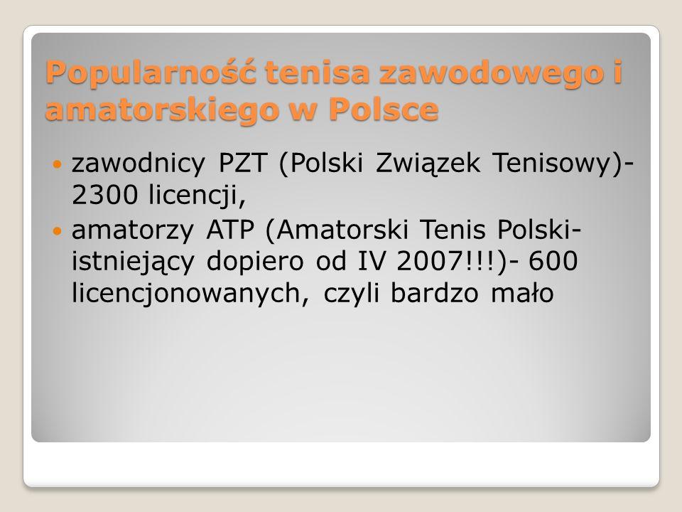 Popularność tenisa zawodowego i amatorskiego w Polsce