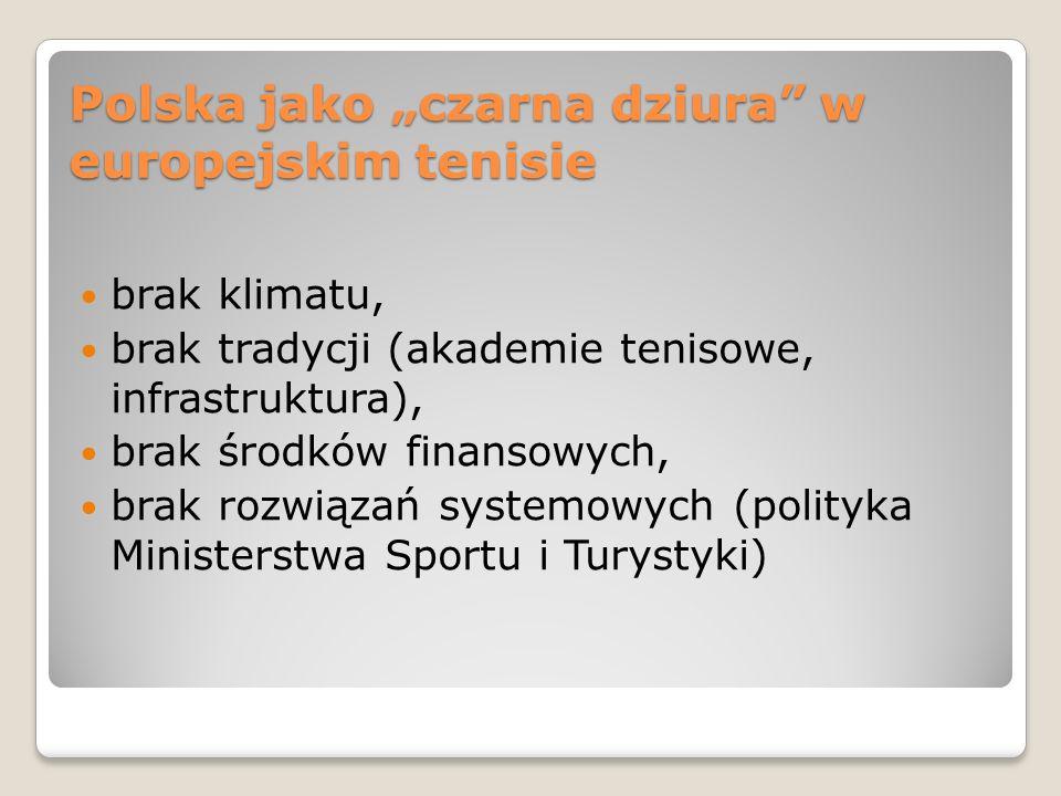 """Polska jako """"czarna dziura w europejskim tenisie"""