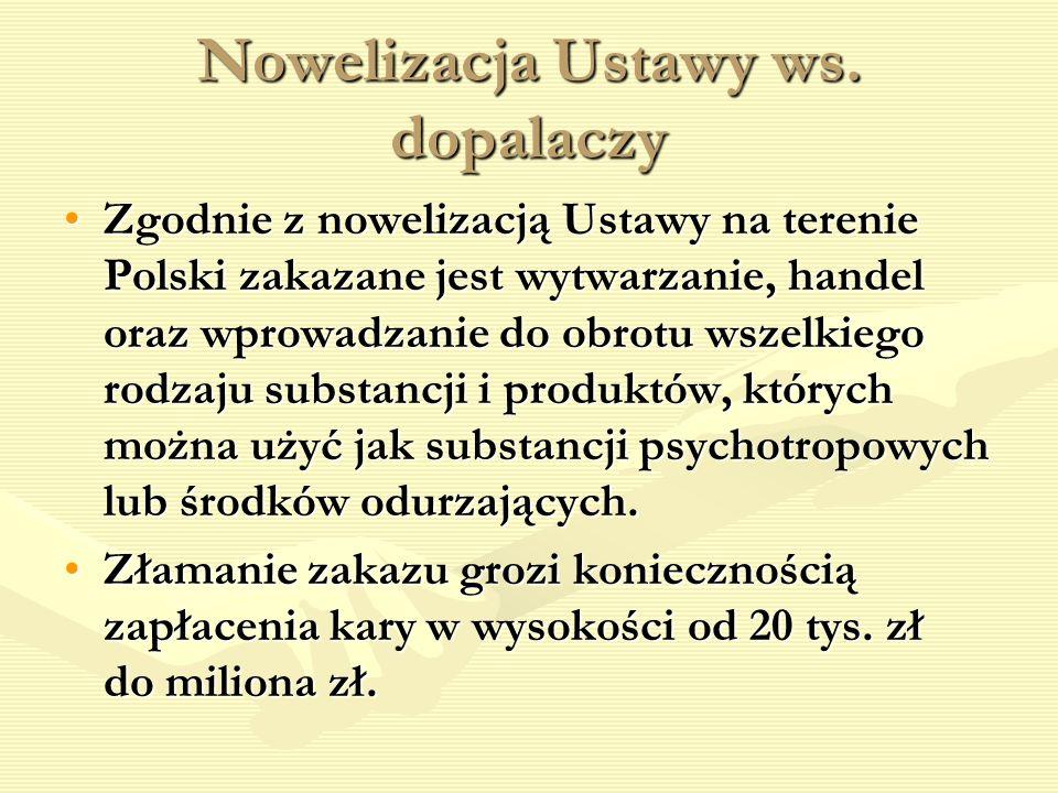 Nowelizacja Ustawy ws. dopalaczy