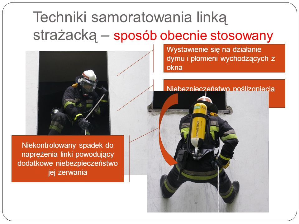 Techniki samoratowania linką strażacką – sposób obecnie stosowany