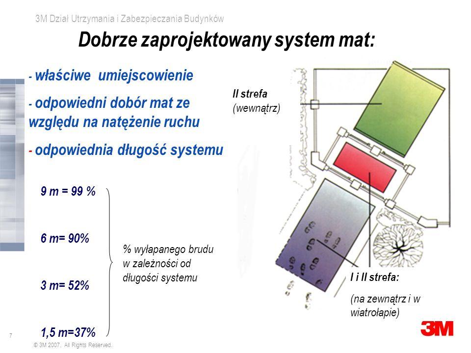 Dobrze zaprojektowany system mat: