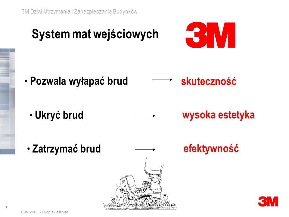System mat wejściowych