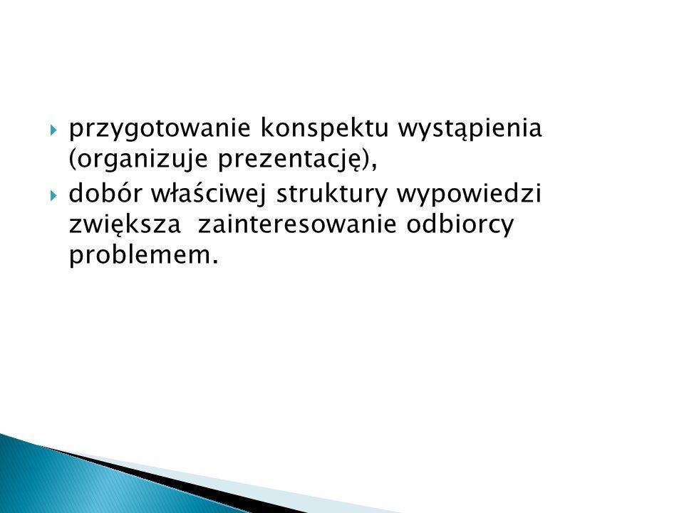 przygotowanie konspektu wystąpienia (organizuje prezentację),