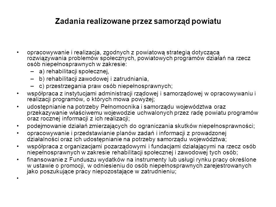 Zadania realizowane przez samorząd powiatu