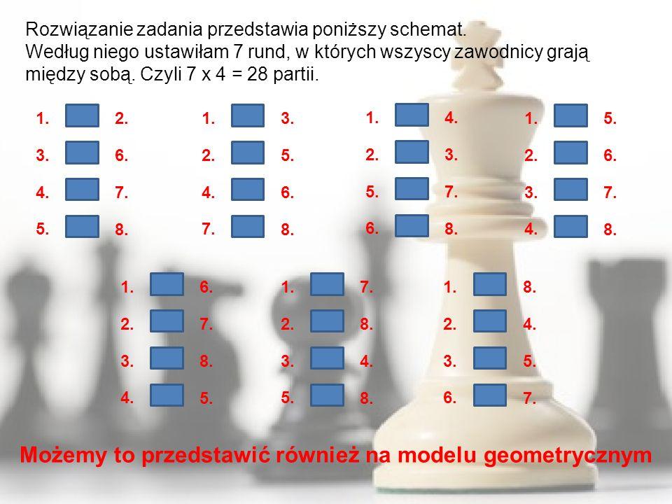Możemy to przedstawić również na modelu geometrycznym