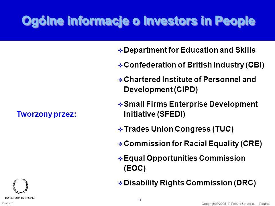 Ogólne informacje o Investors in People