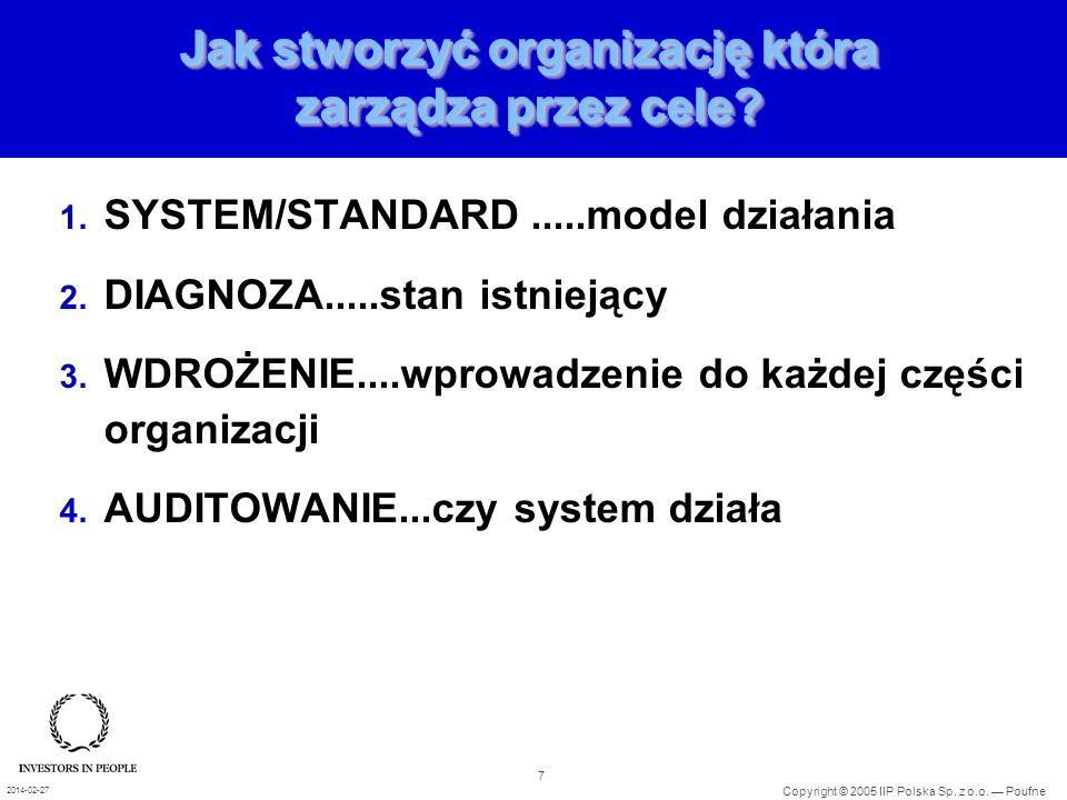 Jak stworzyć organizację która zarządza przez cele