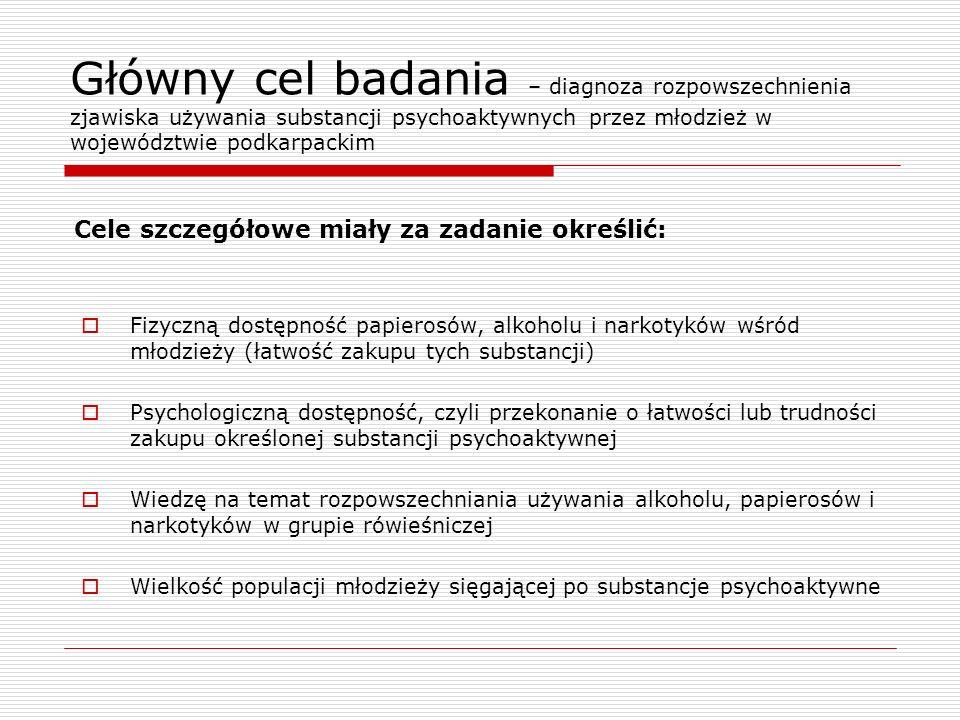 Główny cel badania – diagnoza rozpowszechnienia zjawiska używania substancji psychoaktywnych przez młodzież w województwie podkarpackim