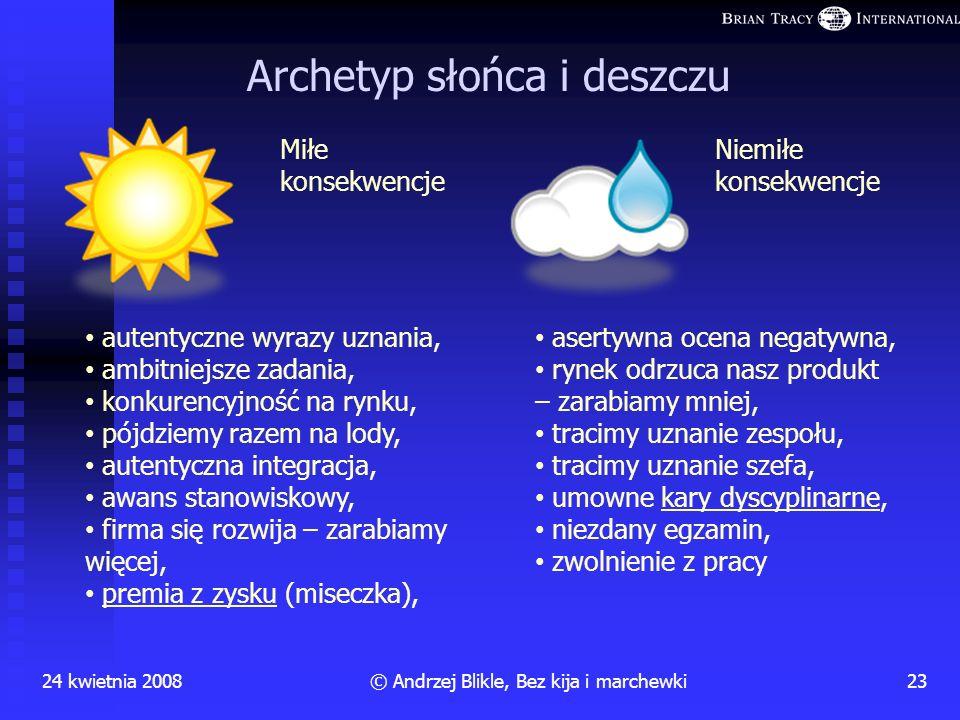 Archetyp słońca i deszczu