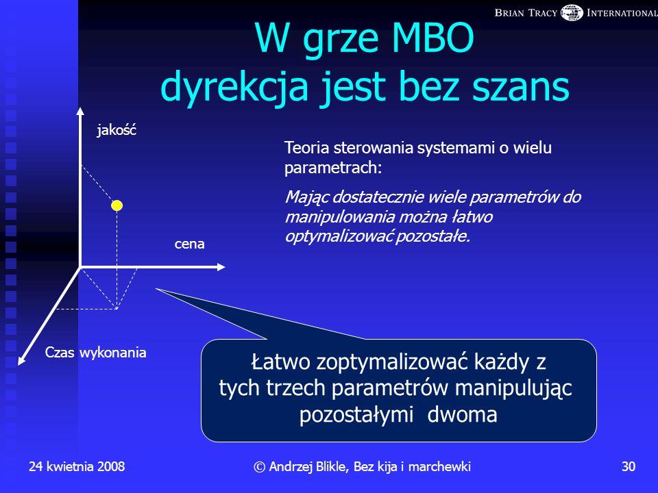 W grze MBO dyrekcja jest bez szans