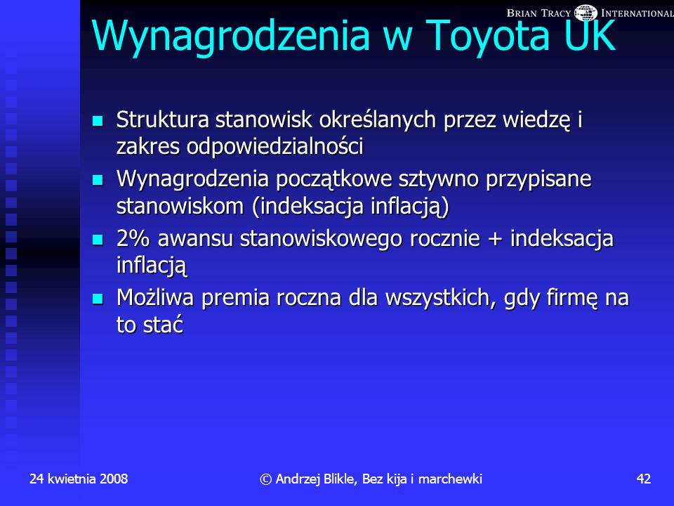 Wynagrodzenia w Toyota UK
