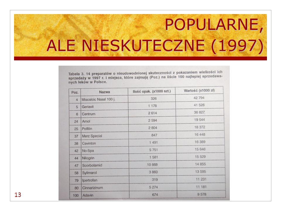 CZY COŚ SIĘ ZMIENIA W 1997 roku prof. Jacek Spławiński