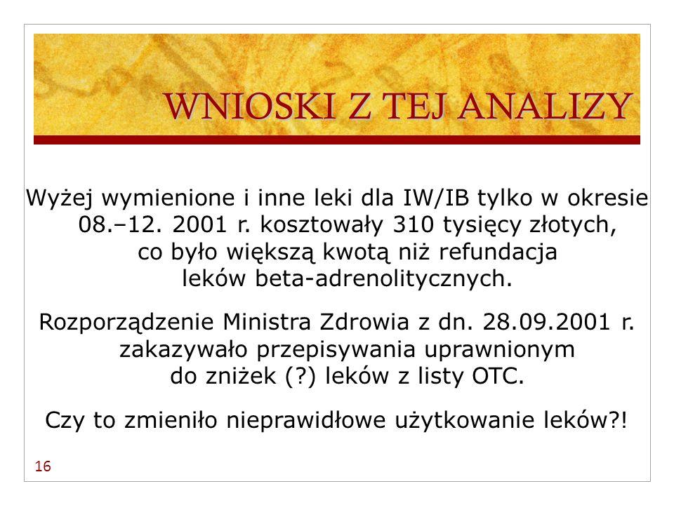 Przykłady leków refundowanych w 100% przez ŁRKCH 08.–12. 2001 r.