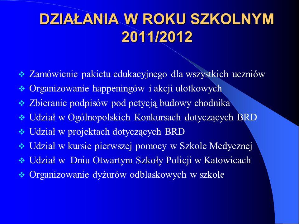 DZIAŁANIA W ROKU SZKOLNYM 2011/2012