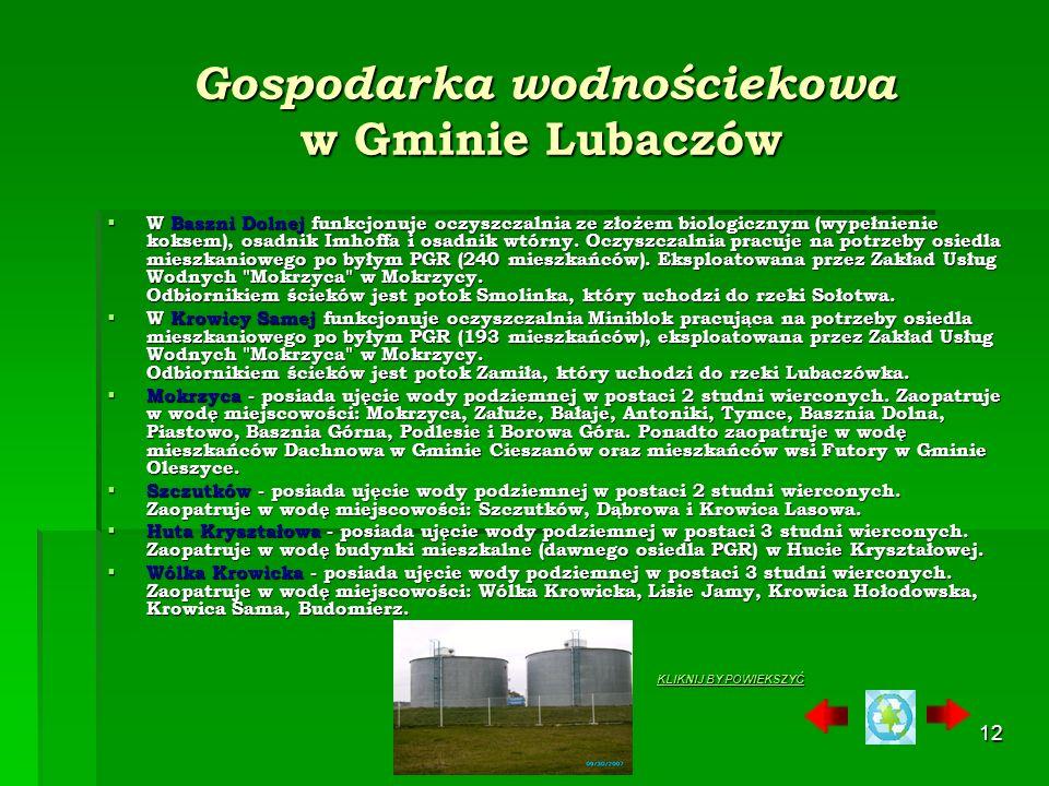 Gospodarka wodnościekowa w Gminie Lubaczów