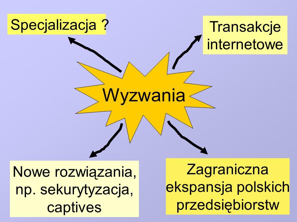 Wyzwania Specjalizacja Transakcje internetowe