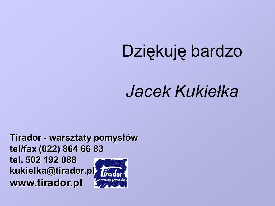 Dziękuję bardzo Jacek Kukiełka www.tirador.pl