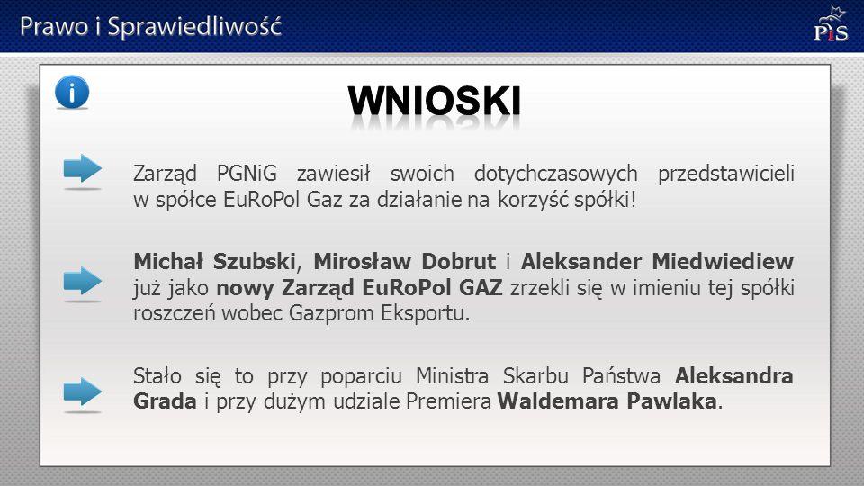 wnioski Zarząd PGNiG zawiesił swoich dotychczasowych przedstawicieli w spółce EuRoPol Gaz za działanie na korzyść spółki!