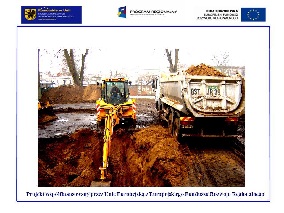 Projekt współfinansowany przez Unię Europejską z Europejskiego Funduszu Rozwoju Regionalnego