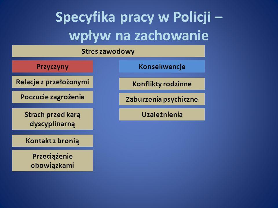 Specyfika pracy w Policji – wpływ na zachowanie