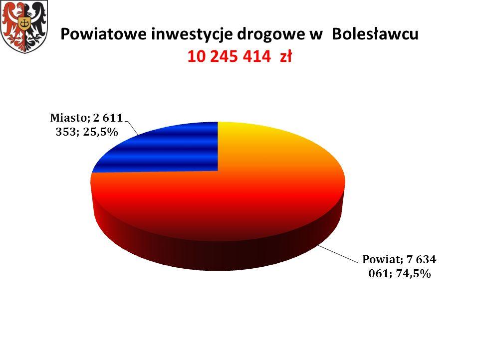 Powiatowe inwestycje drogowe w Bolesławcu 10 245 414 zł