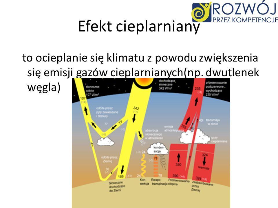 Efekt cieplarnianyto ocieplanie się klimatu z powodu zwiększenia się emisji gazów cieplarnianych(np.