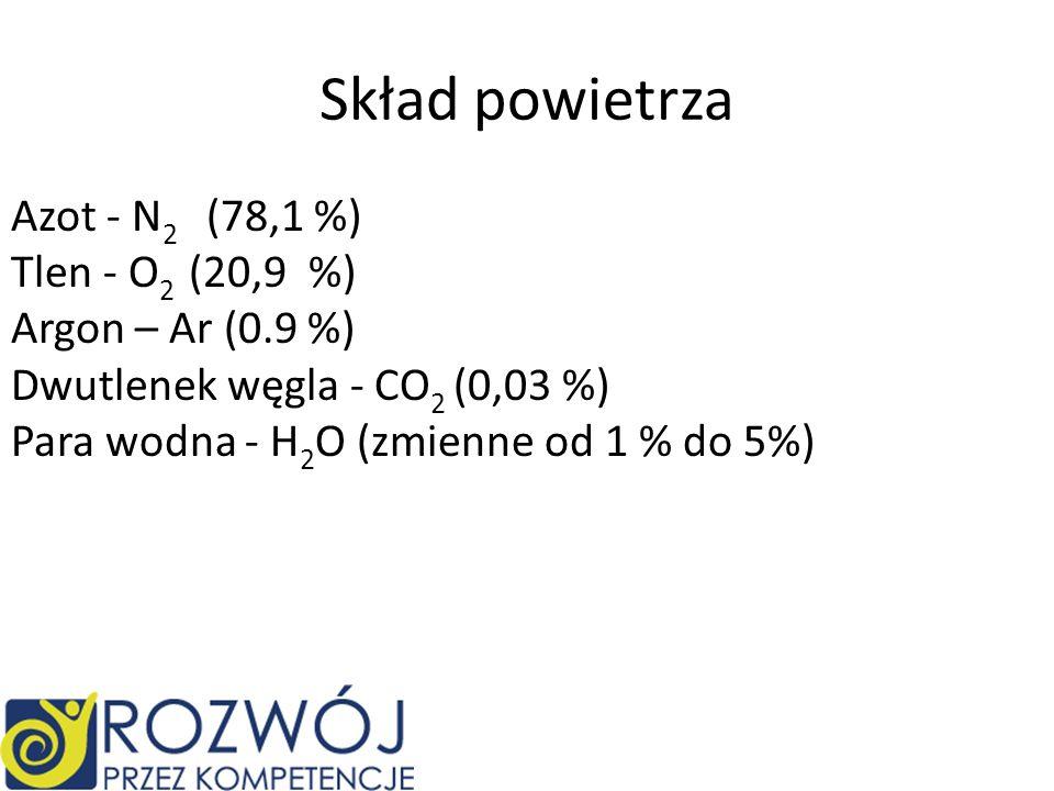 Skład powietrza Azot - N2 (78,1 %) Tlen - O2 (20,9 %)