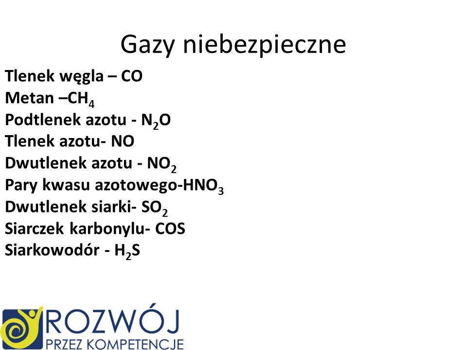 Gazy niebezpieczne Tlenek węgla – CO Metan –CH4 Podtlenek azotu - N2O