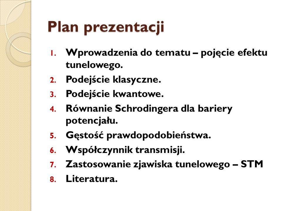 Plan prezentacji Wprowadzenia do tematu – pojęcie efektu tunelowego.