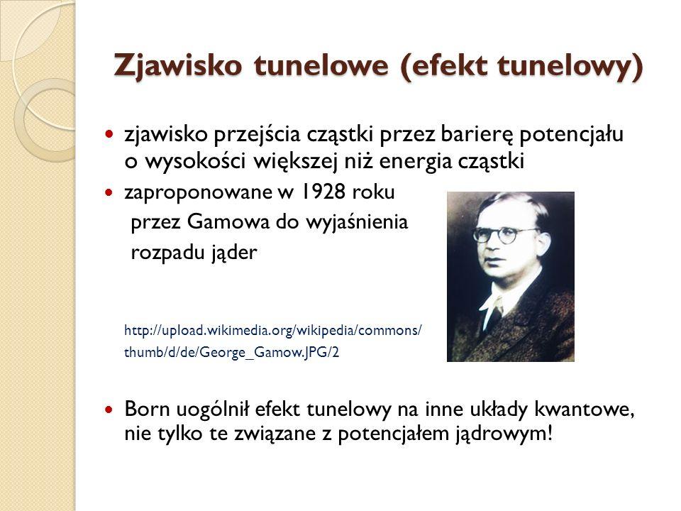 Zjawisko tunelowe (efekt tunelowy)