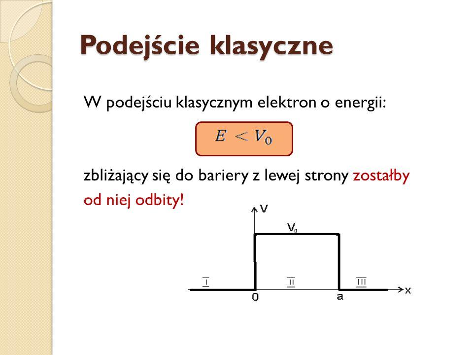Podejście klasyczne W podejściu klasycznym elektron o energii: zbliżający się do bariery z lewej strony zostałby od niej odbity.