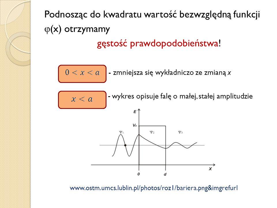 Podnosząc do kwadratu wartość bezwzględną funkcji φ(x) otrzymamy