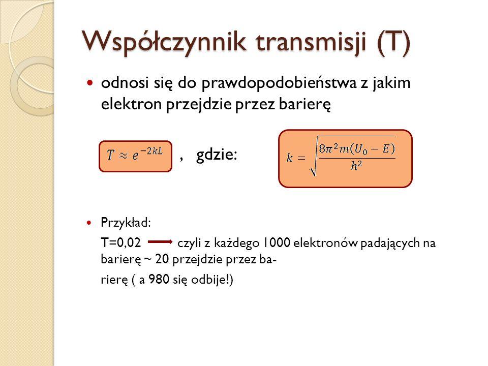 Współczynnik transmisji (T)