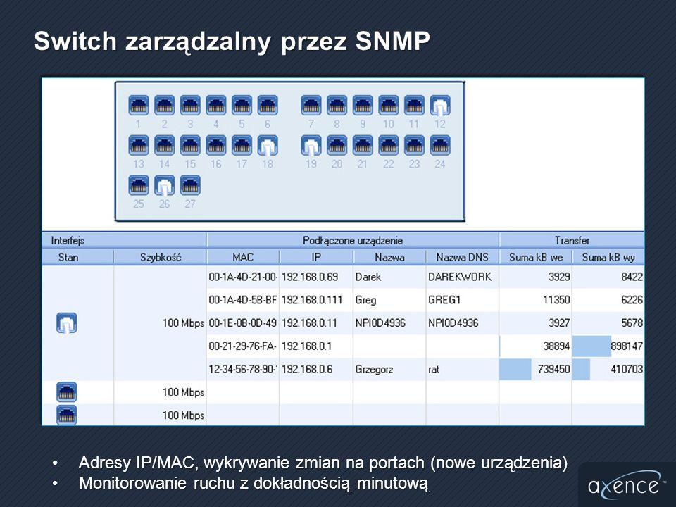 Switch zarządzalny przez SNMP