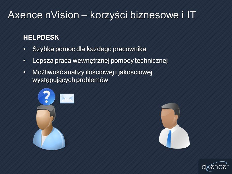 Axence nVision – korzyści biznesowe i IT