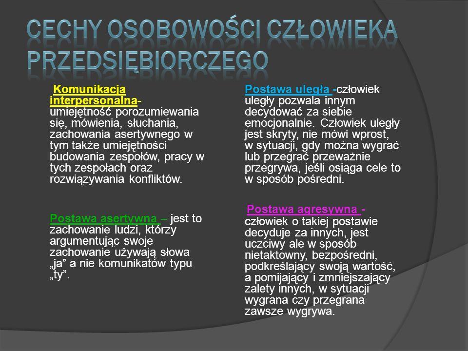 Cechy osobowości człowieka PRZEDSIĘBIORCZEGO