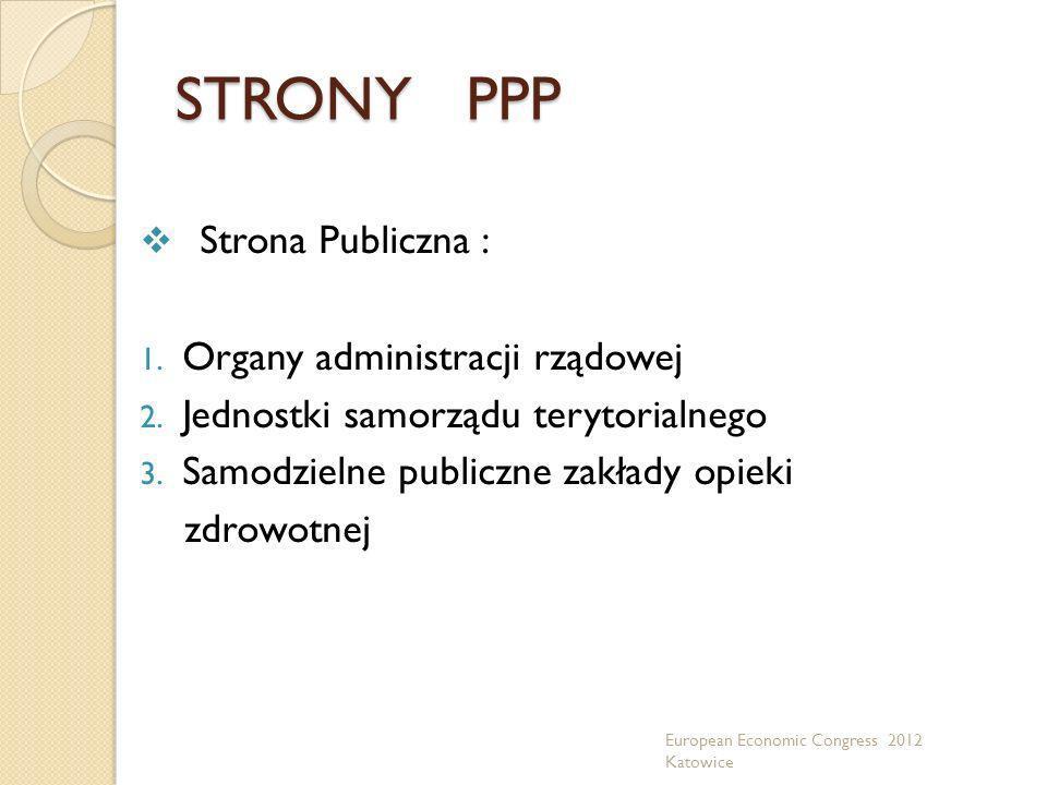 STRONY PPP Strona Publiczna : Organy administracji rządowej
