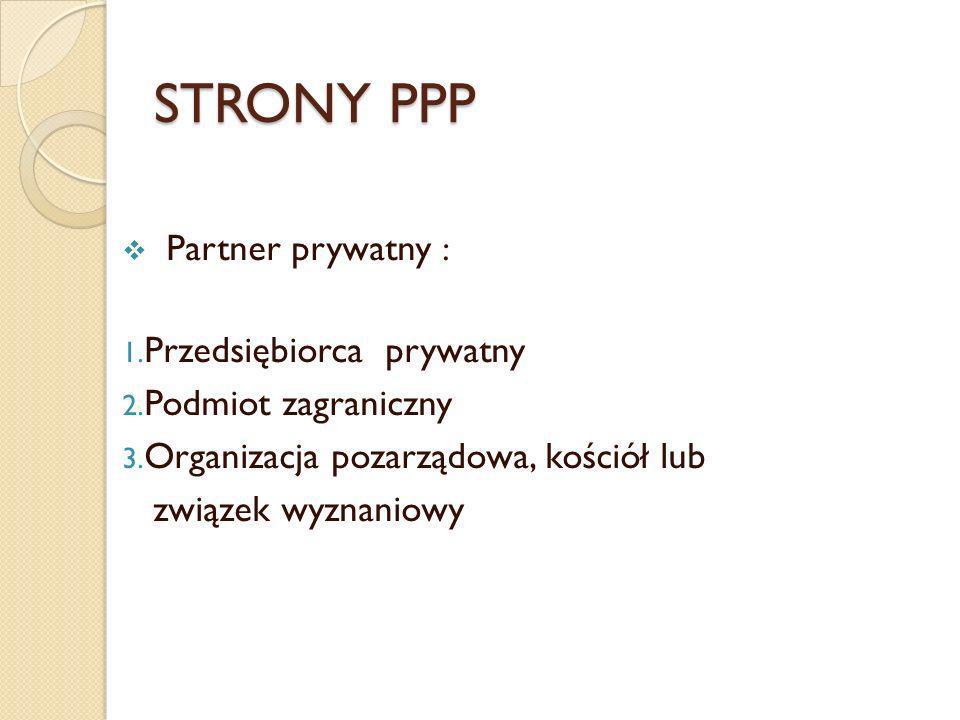STRONY PPP Przedsiębiorca prywatny Podmiot zagraniczny