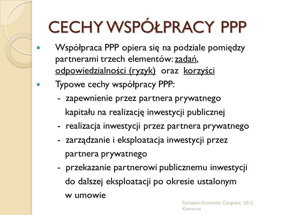 CECHY WSPÓŁPRACY PPP Współpraca PPP opiera się na podziale pomiędzy partnerami trzech elementów: zadań, odpowiedzialności (ryzyk) oraz korzyści.