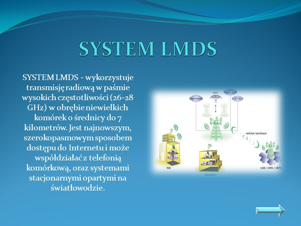 SYSTEM LMDS