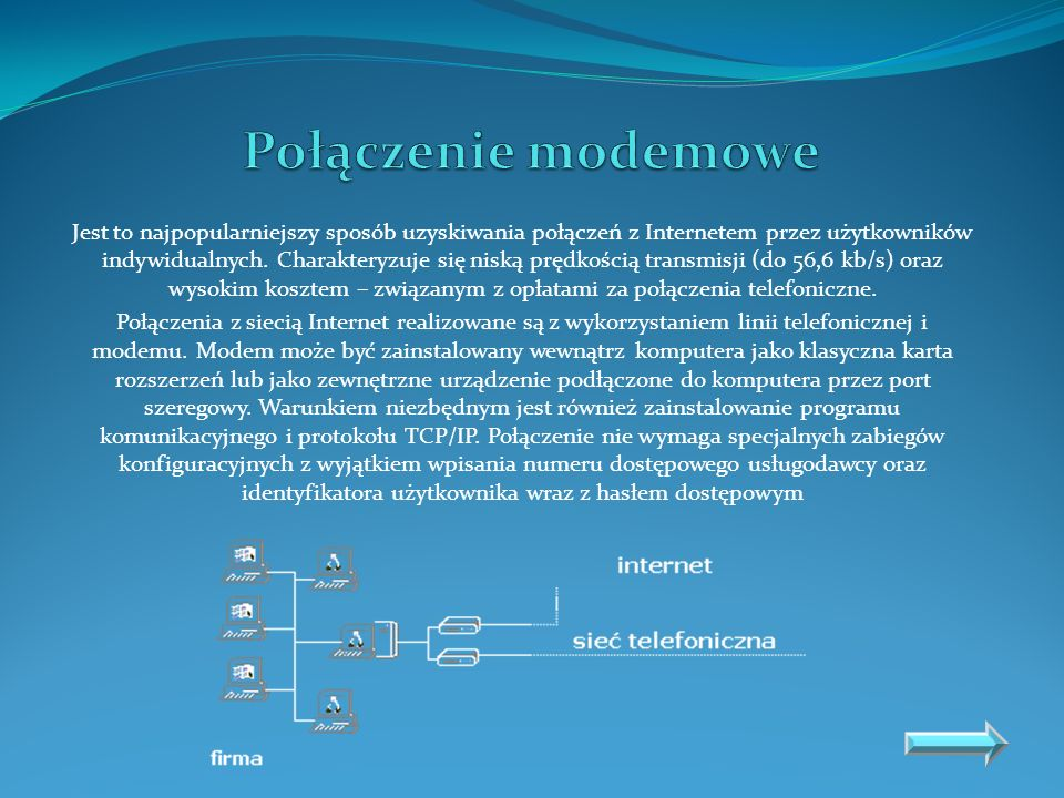 Połączenie modemowe