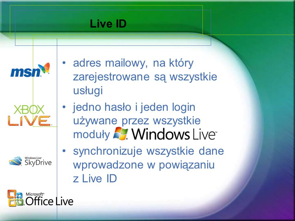 Live ID adres mailowy, na który zarejestrowane są wszystkie usługi. jedno hasło i jeden login używane przez wszystkie moduły.