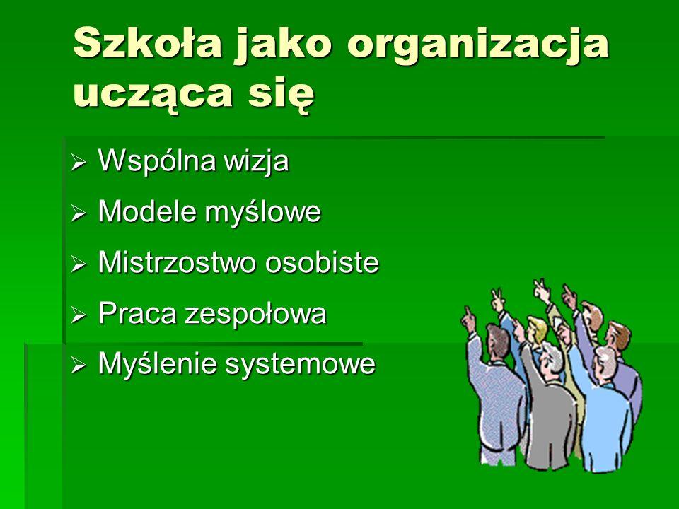 Szkoła jako organizacja ucząca się
