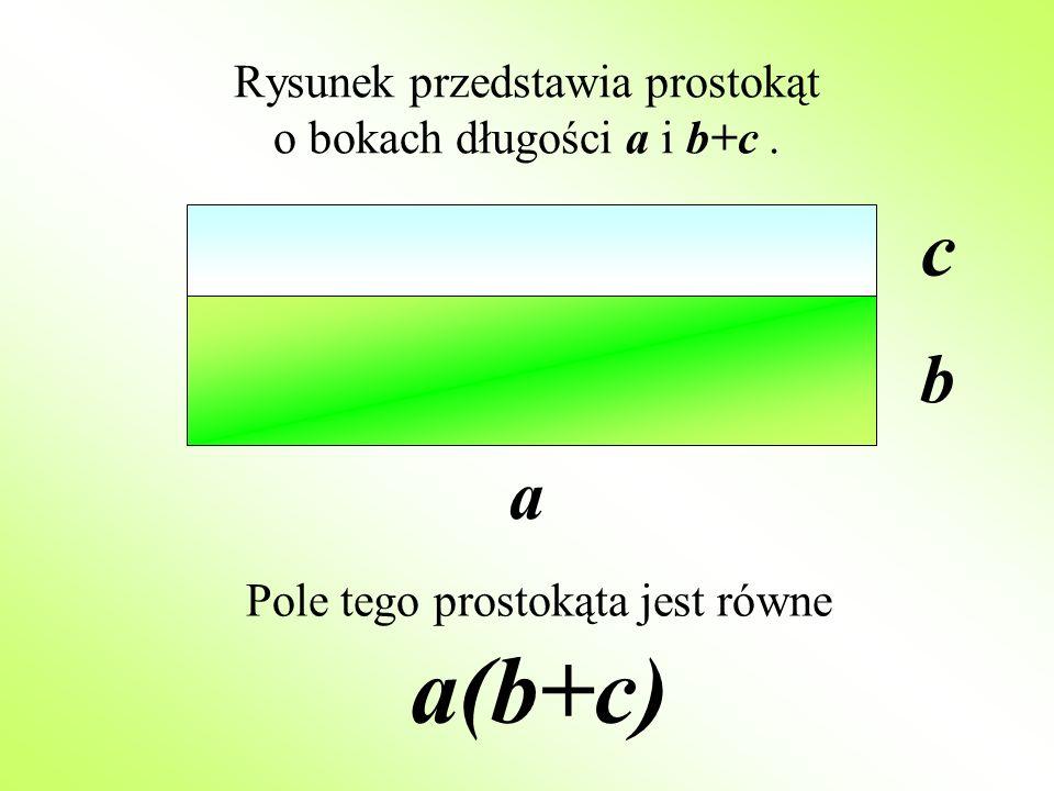 Rysunek przedstawia prostokąt o bokach długości a i b+c .