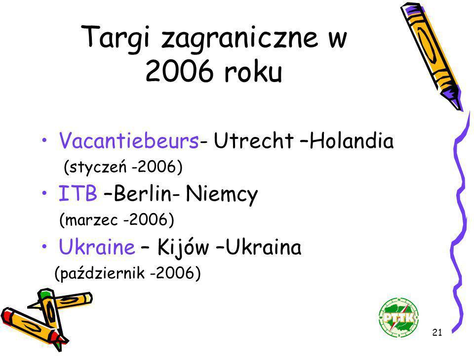 Targi zagraniczne w 2006 roku