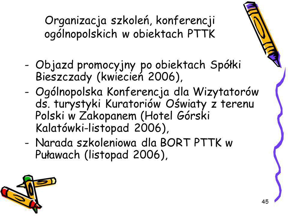 Organizacja szkoleń, konferencji ogólnopolskich w obiektach PTTK