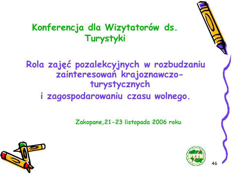 Konferencja dla Wizytatorów ds. Turystyki